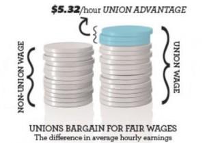 SK union advantage 2012_2013
